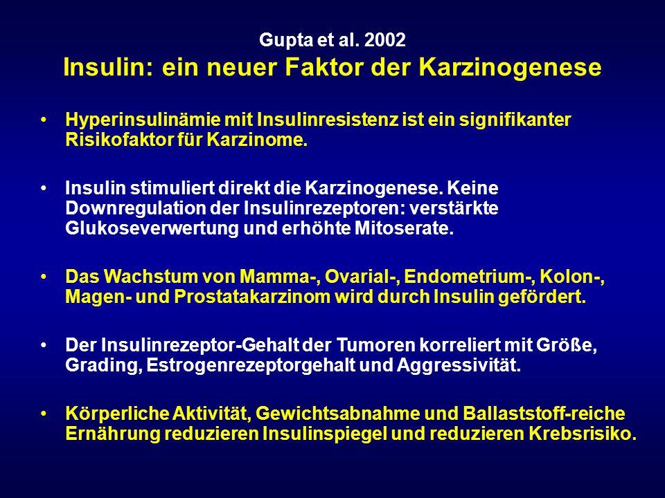 Gupta et al. 2002 Insulin: ein neuer Faktor der Karzinogenese
