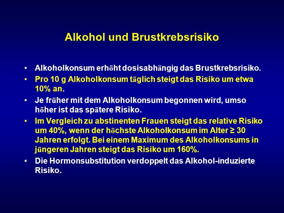 Alkohol und Brustkrebsrisiko