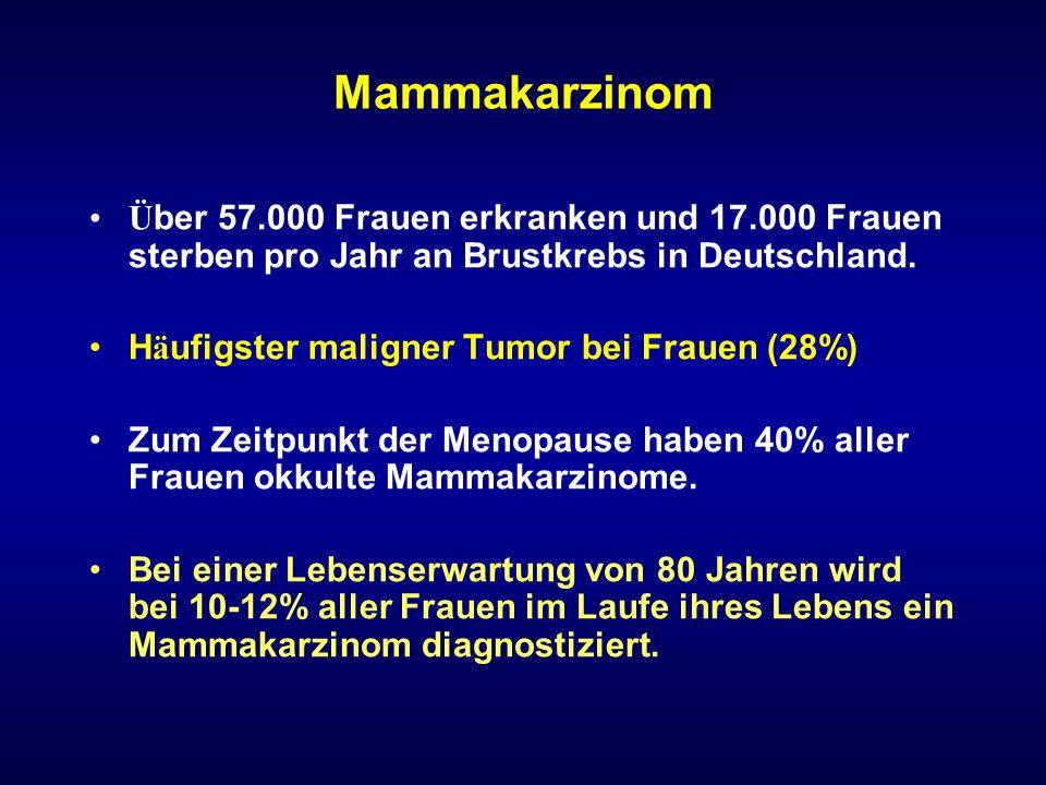 Mammakarzinom Über 57.000 Frauen erkranken und 17.000 Frauen sterben pro Jahr an Brustkrebs in Deutschland.