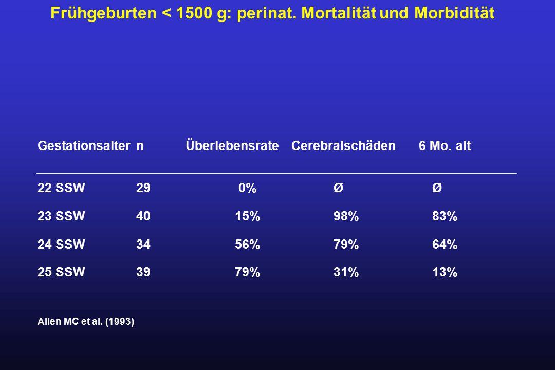 Frühgeburten < 1500 g: perinat. Mortalität und Morbidität