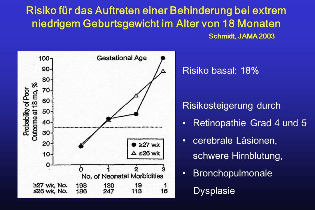 Risiko für das Auftreten einer Behinderung bei extrem niedrigem Geburtsgewicht im Alter von 18 Monaten Schmidt, JAMA 2003