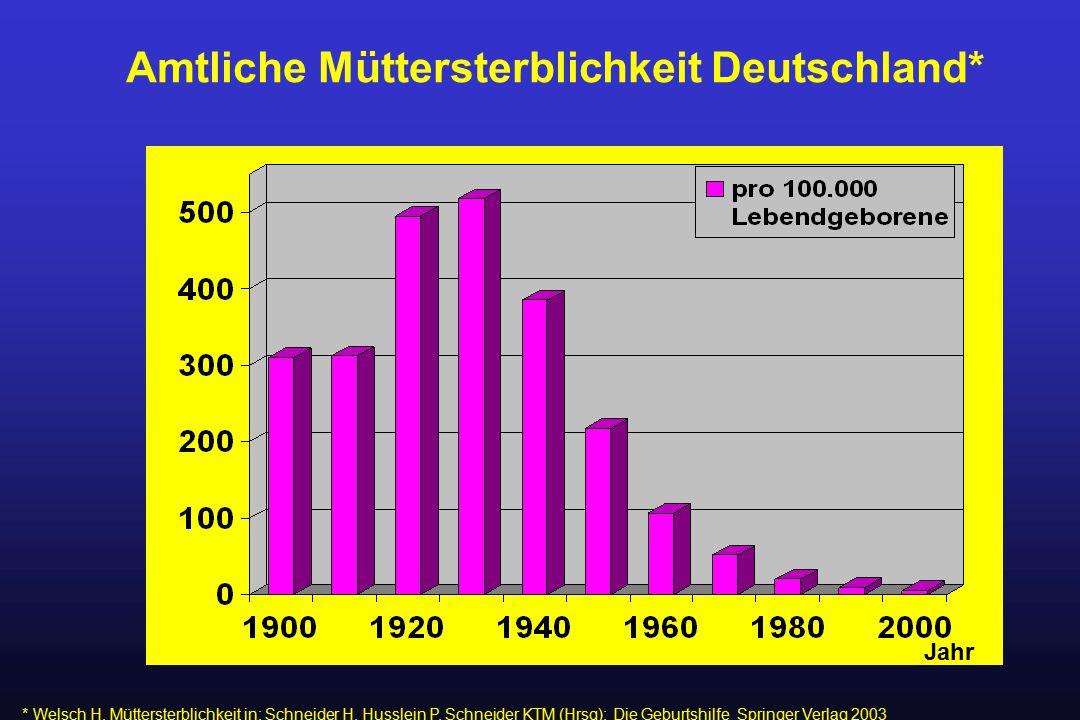 Amtliche Müttersterblichkeit Deutschland*