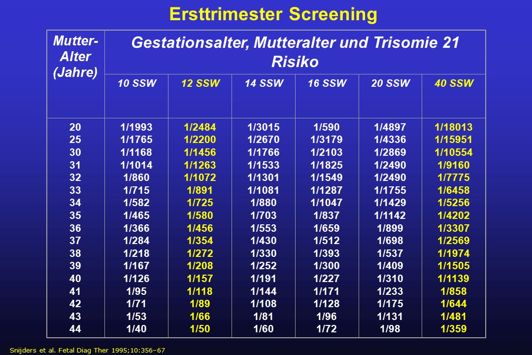 Ersttrimester Screening
