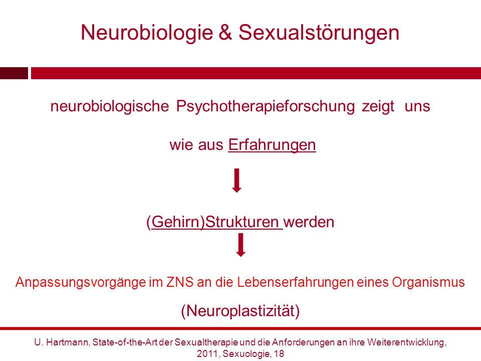 Neurobiologie & Sexualstörungen