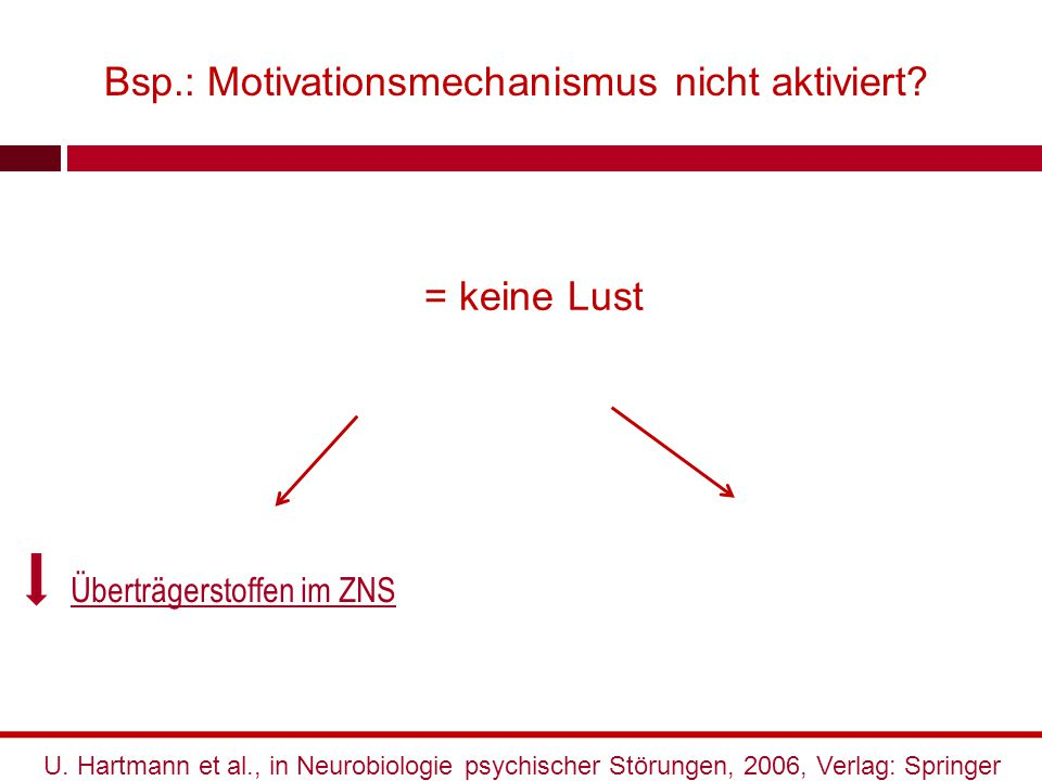Bsp.: Motivationsmechanismus nicht aktiviert