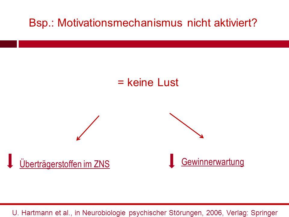 Bsp.: Motivationsmechanismus nicht aktiviert