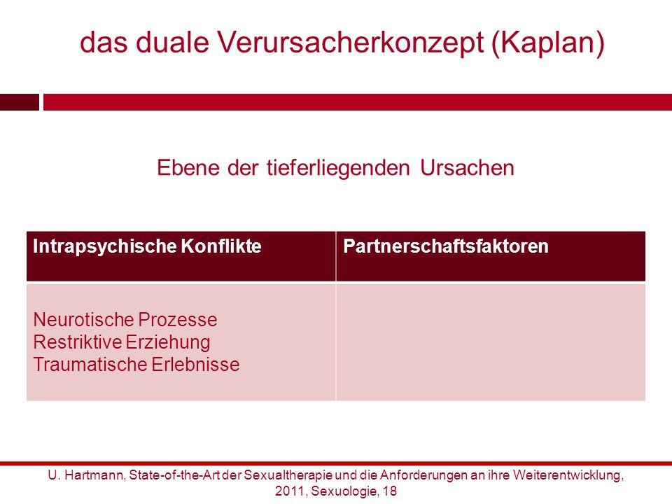 das duale Verursacherkonzept (Kaplan)