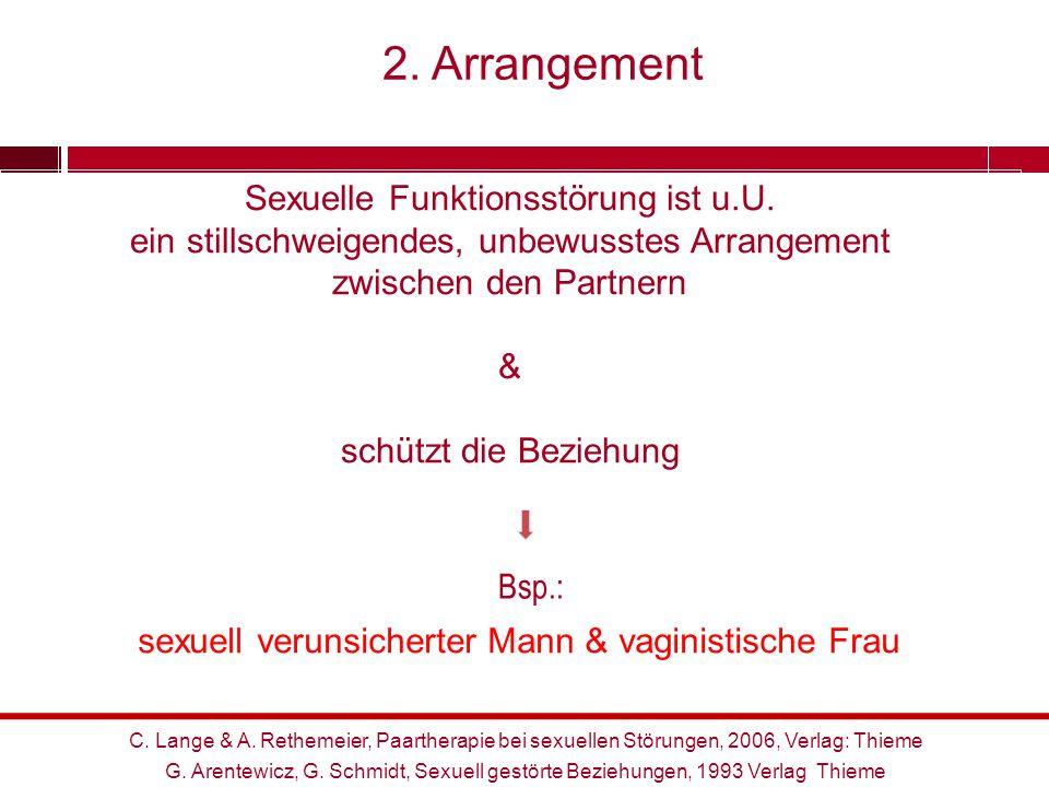 ad Partnerschaftsfaktoren 2. Arrangement