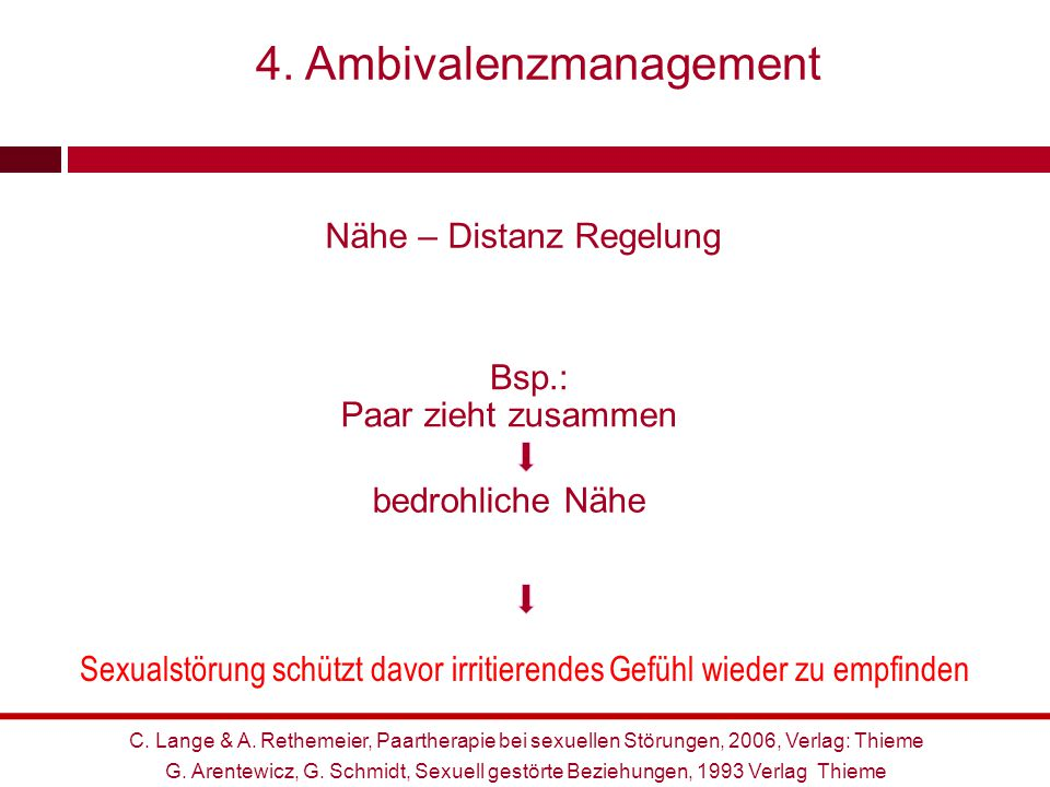 4. Ambivalenzmanagement