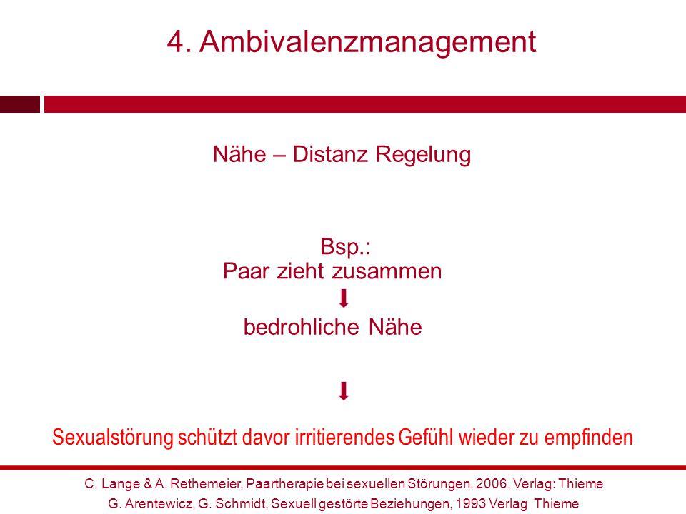 4. Ambivalenzmanagement