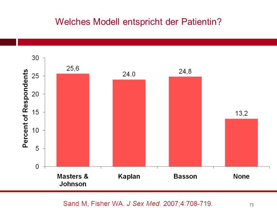 Welches Modell entspricht der Patientin