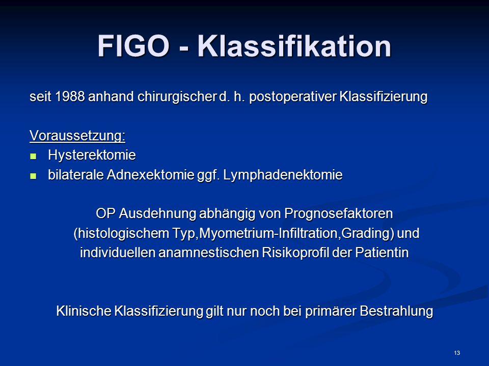 FIGO - Klassifikation seit 1988 anhand chirurgischer d. h. postoperativer Klassifizierung. Voraussetzung: