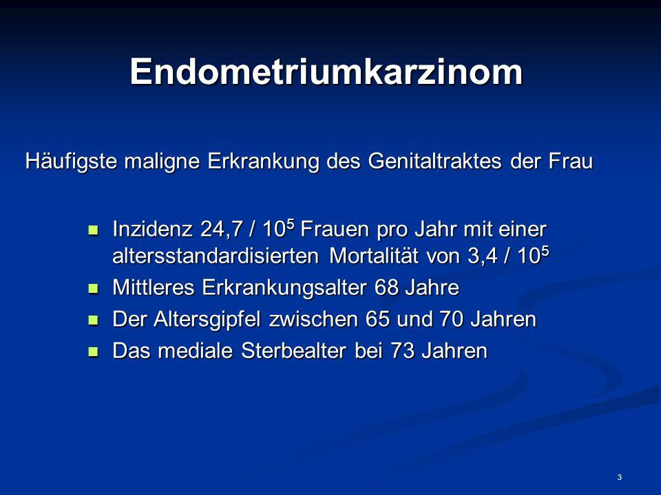 Endometriumkarzinom Häufigste maligne Erkrankung des Genitaltraktes der Frau.