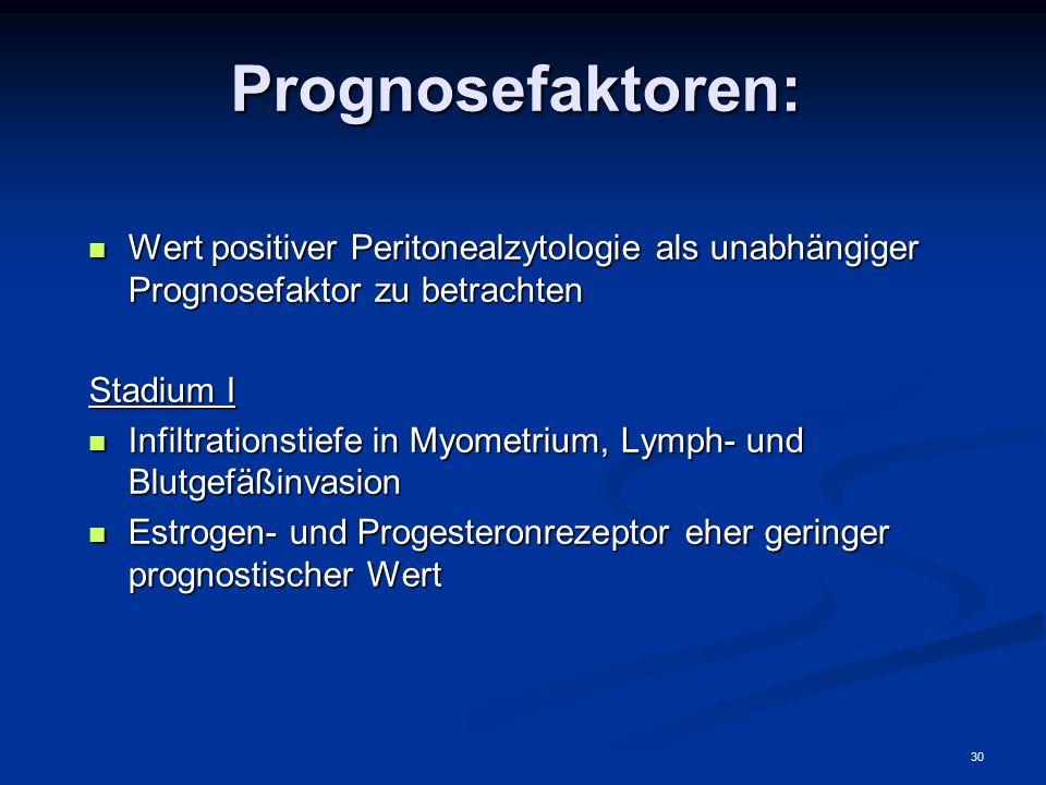 Prognosefaktoren: Wert positiver Peritonealzytologie als unabhängiger Prognosefaktor zu betrachten.
