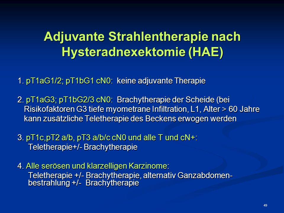 Adjuvante Strahlentherapie nach Hysteradnexektomie (HAE)