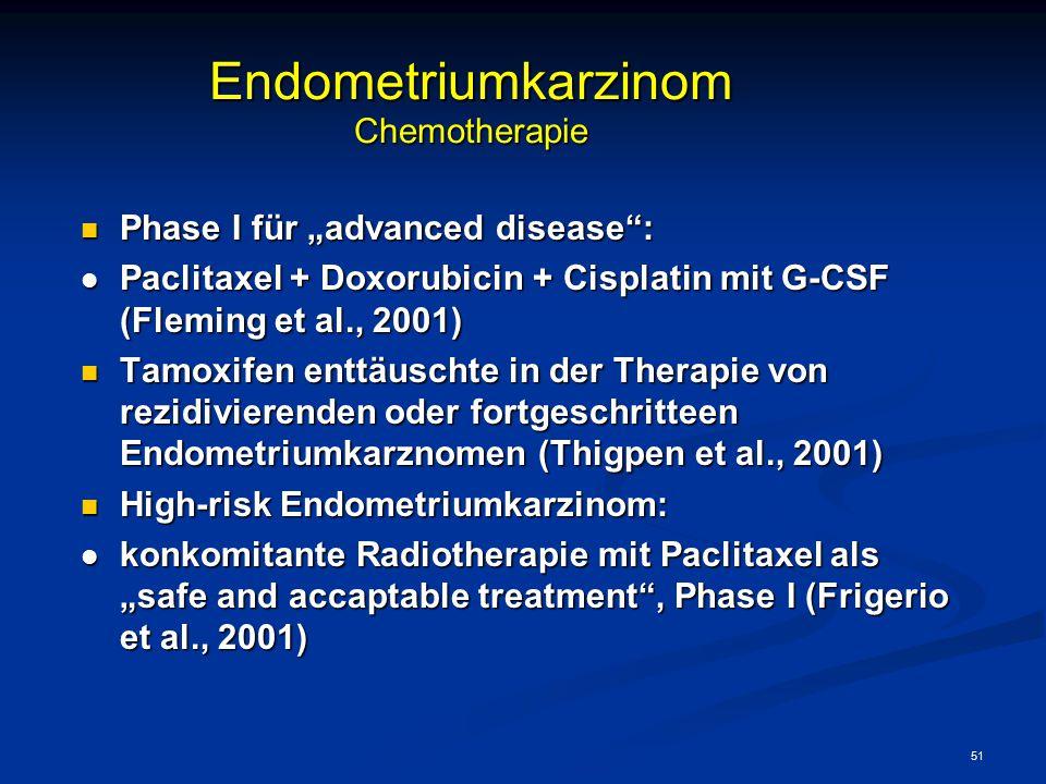 Endometriumkarzinom Chemotherapie
