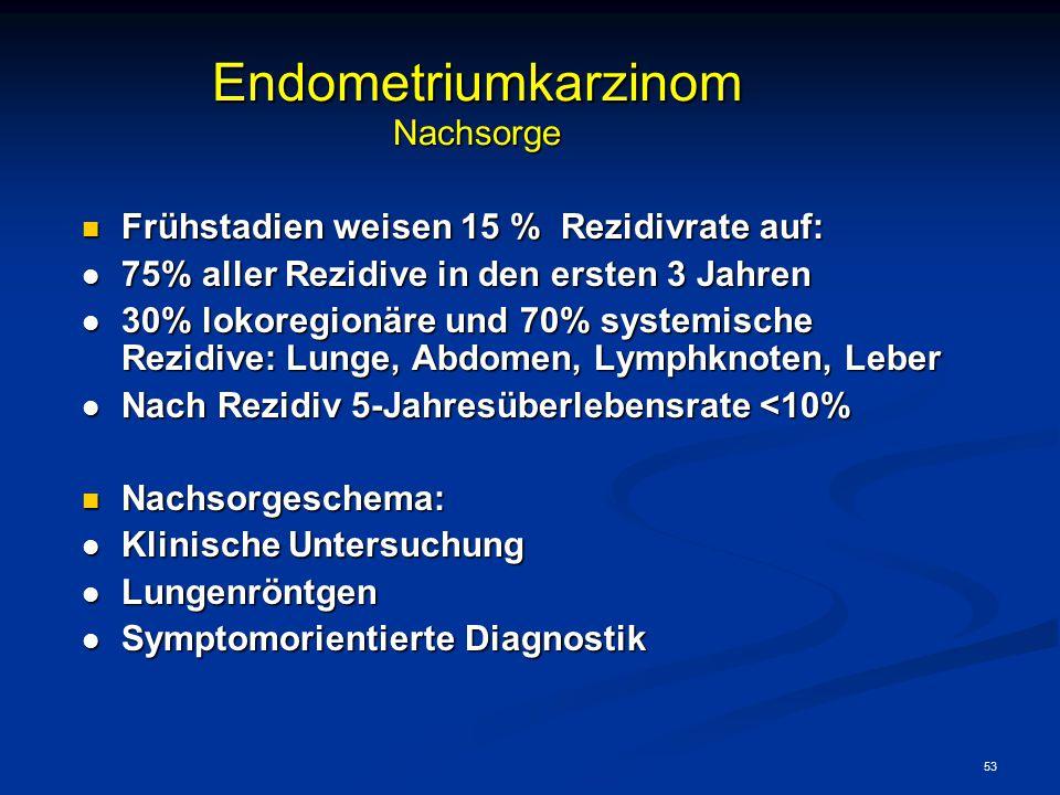 Endometriumkarzinom Nachsorge
