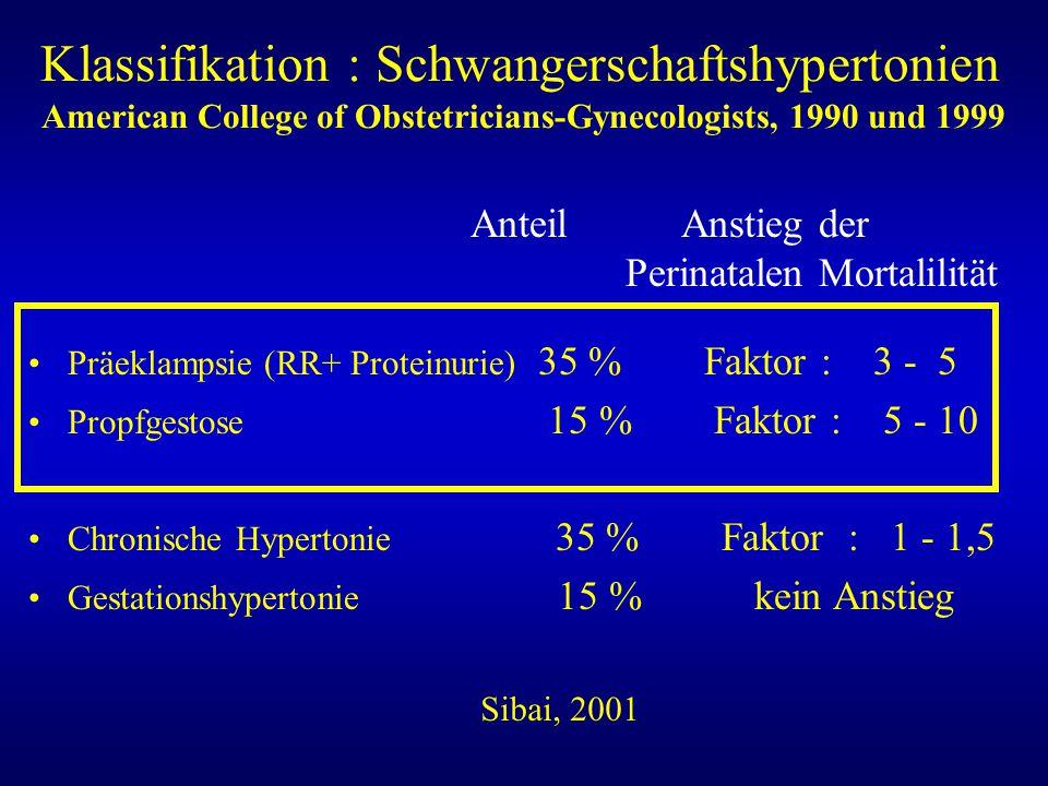 Klassifikation : Schwangerschaftshypertonien American College of Obstetricians-Gynecologists, 1990 und 1999