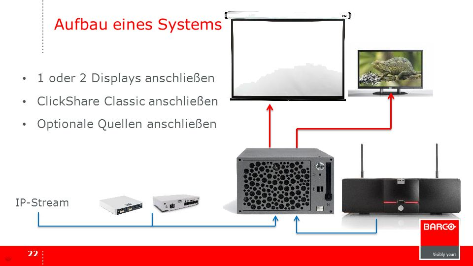 Aufbau eines Systems Building a system is very easy