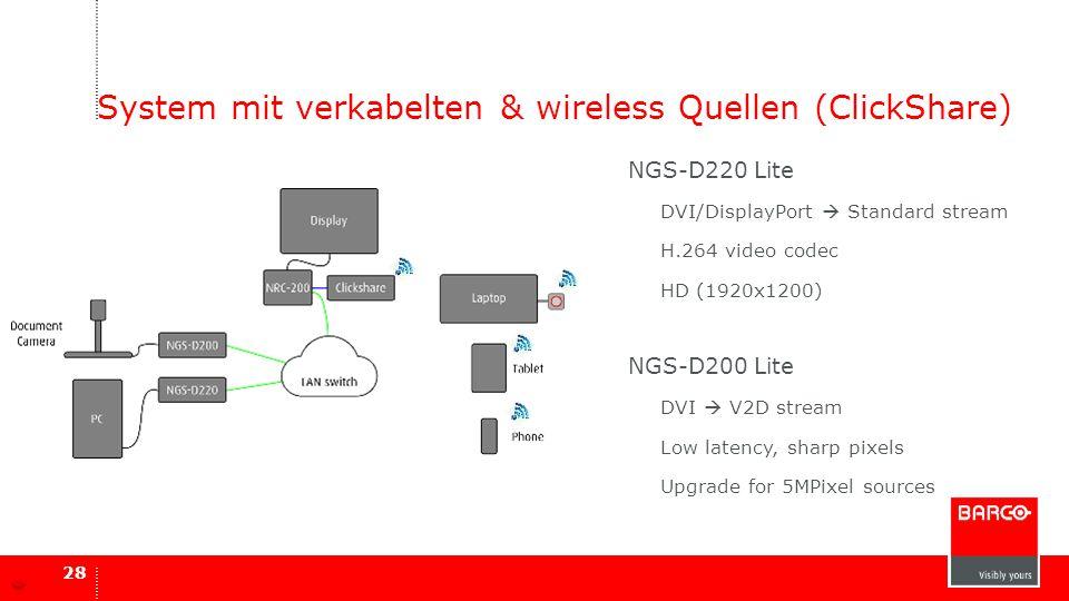 System mit verkabelten & wireless Quellen (ClickShare)