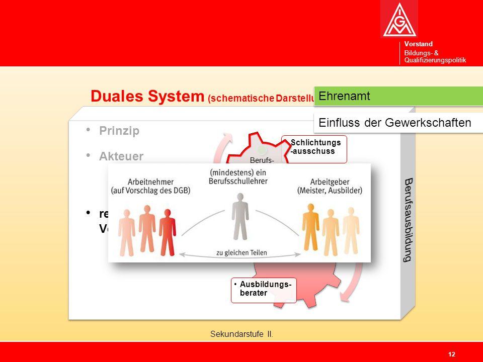 Gemütlich Schematisches System Fotos - Elektrische Schaltplan-Ideen ...