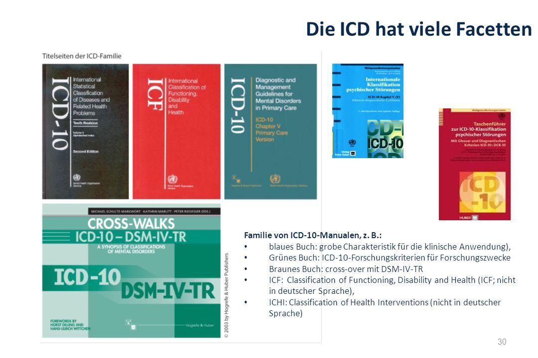Die ICD hat viele Facetten