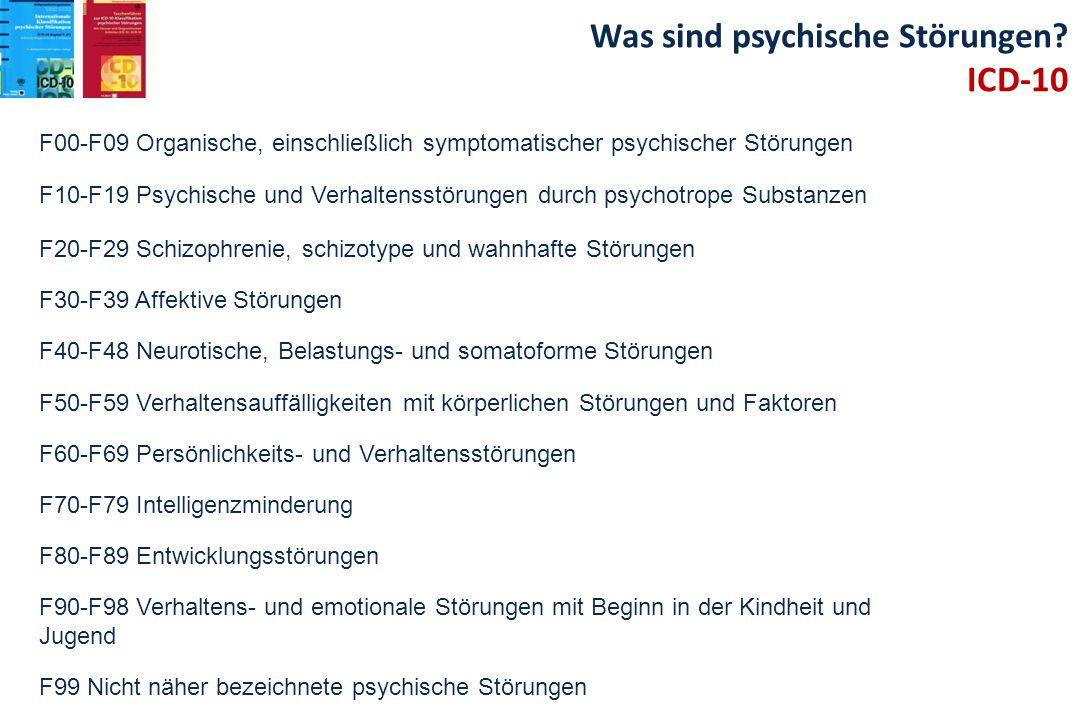 ICD-10 Was sind psychische Störungen