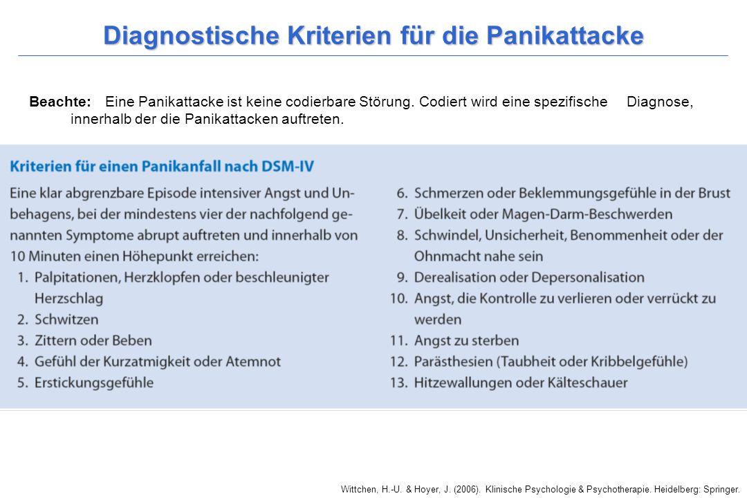 Diagnostische Kriterien für die Panikattacke