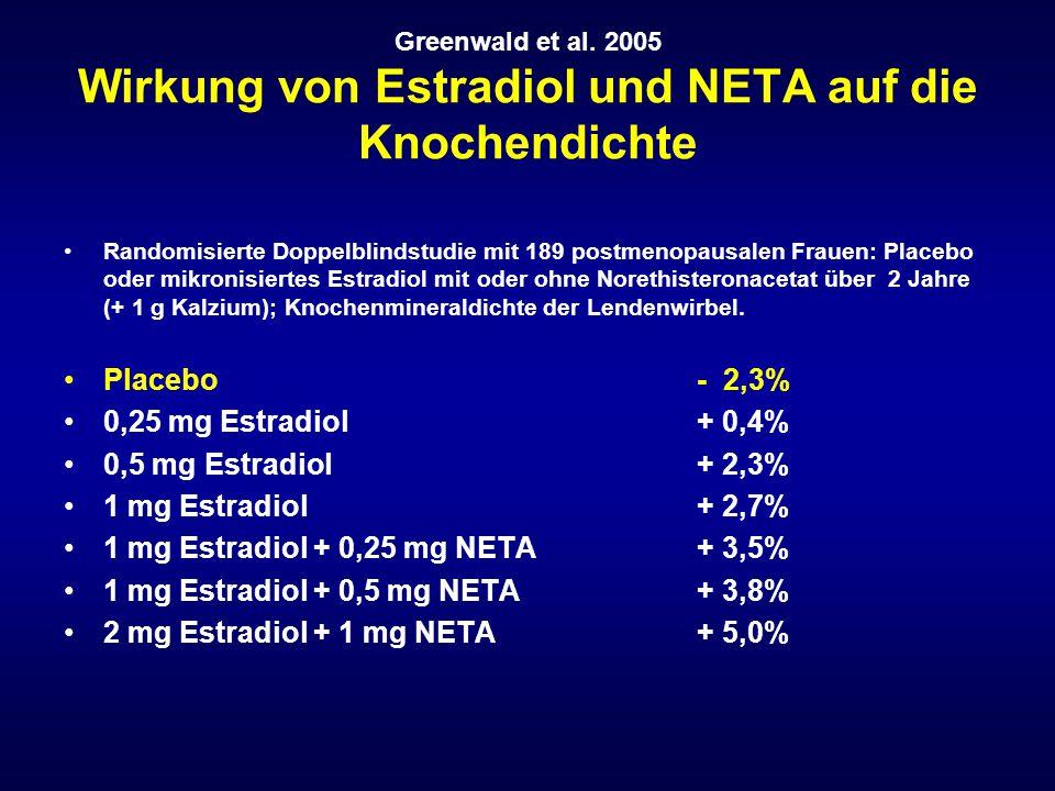 1 mg Estradiol + 0,25 mg NETA + 3,5%