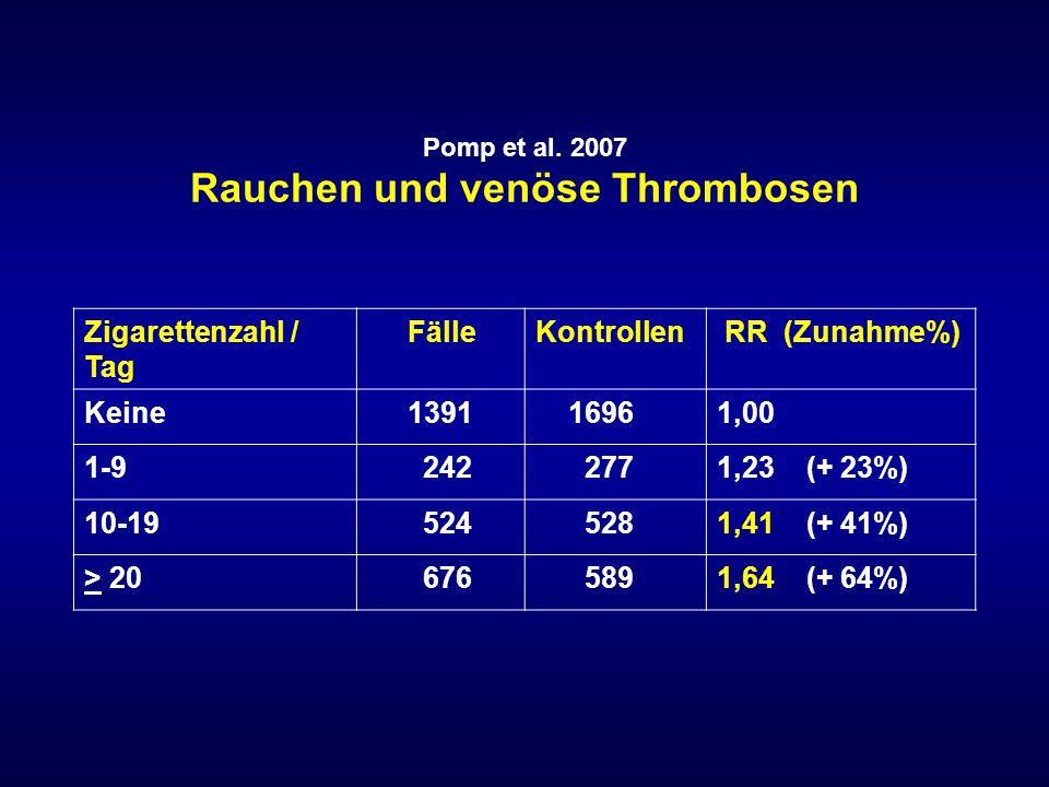 Pomp et al. 2007 Rauchen und venöse Thrombosen