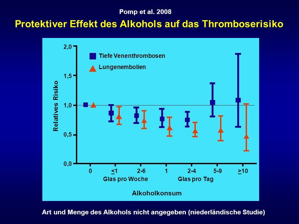 Protektiver Effekt des Alkohols auf das Thromboserisiko