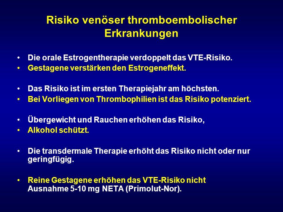Risiko venöser thromboembolischer Erkrankungen