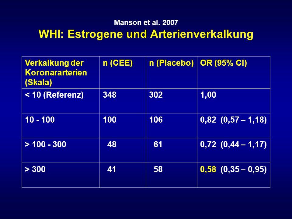 Manson et al. 2007 WHI: Estrogene und Arterienverkalkung