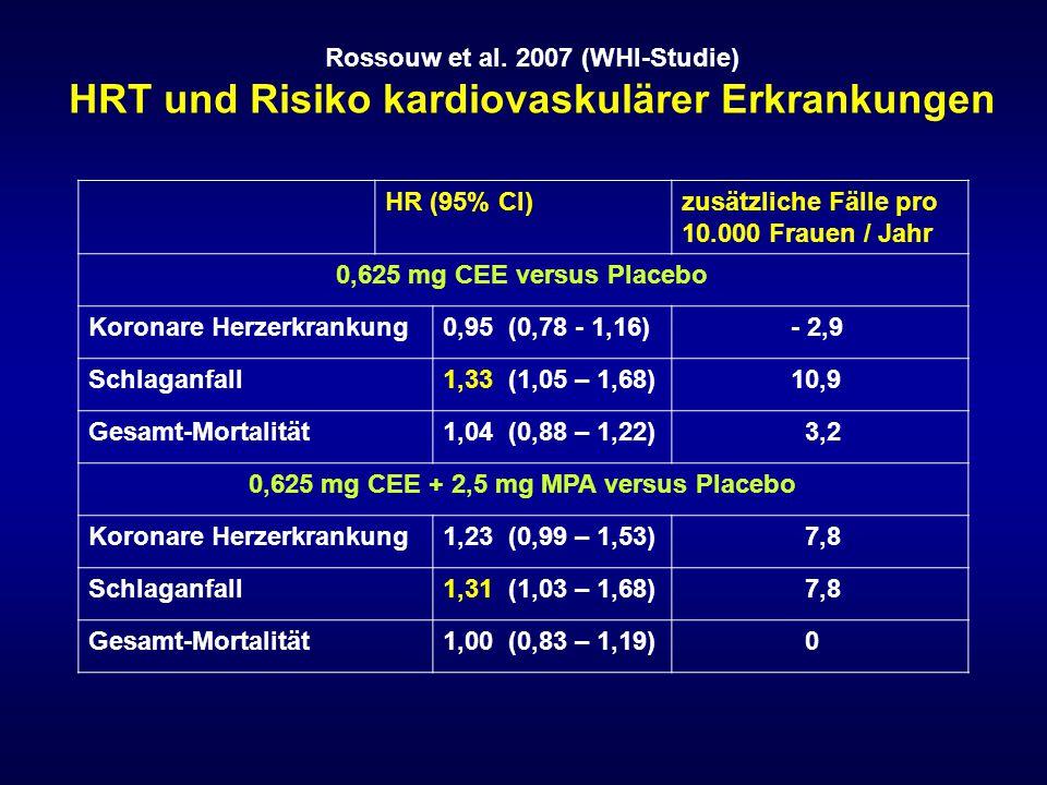 Rossouw et al. 2007 (WHI-Studie) HRT und Risiko kardiovaskulärer Erkrankungen