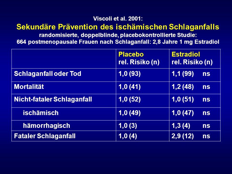 Estradiol rel. Risiko (n)
