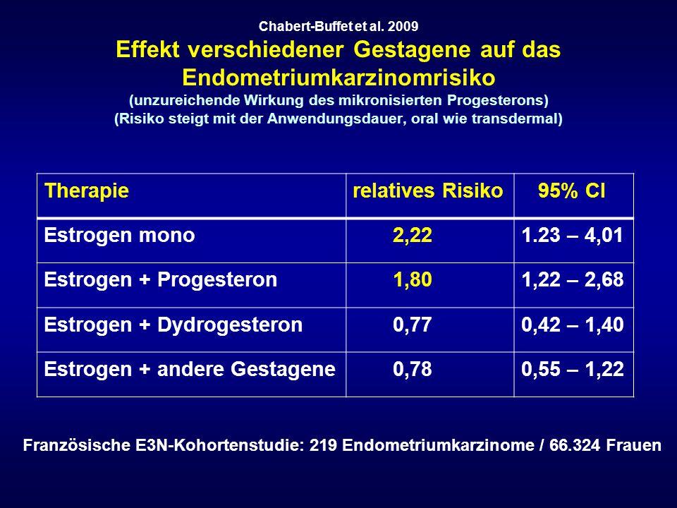 Estrogen + Progesteron 1,80 1,22 – 2,68 Estrogen + Dydrogesteron 0,77