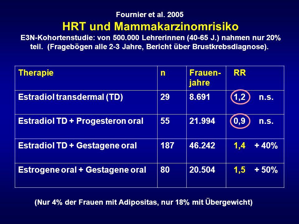 Estradiol transdermal (TD) 29 8.691 1,2 n.s.