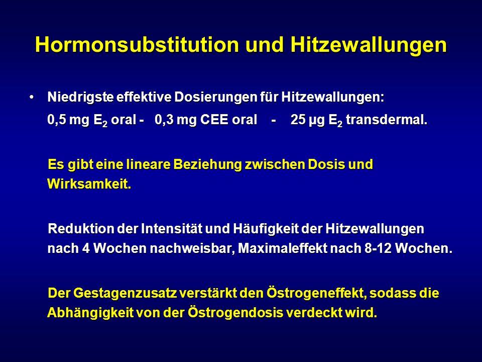 Hormonsubstitution und Hitzewallungen