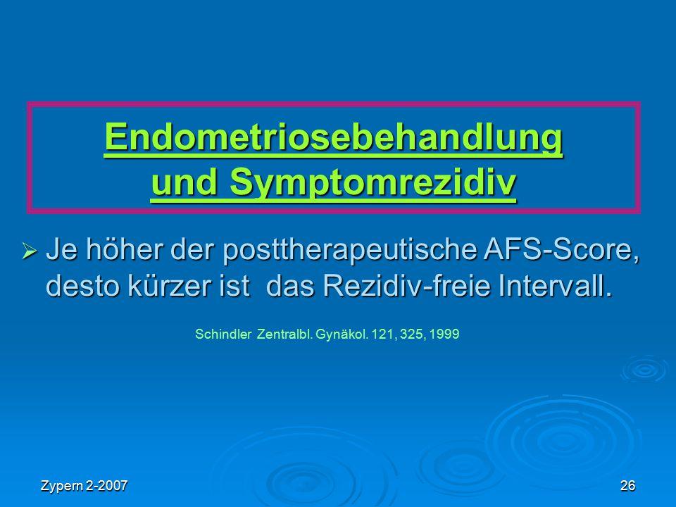 Endometriosebehandlung und Symptomrezidiv