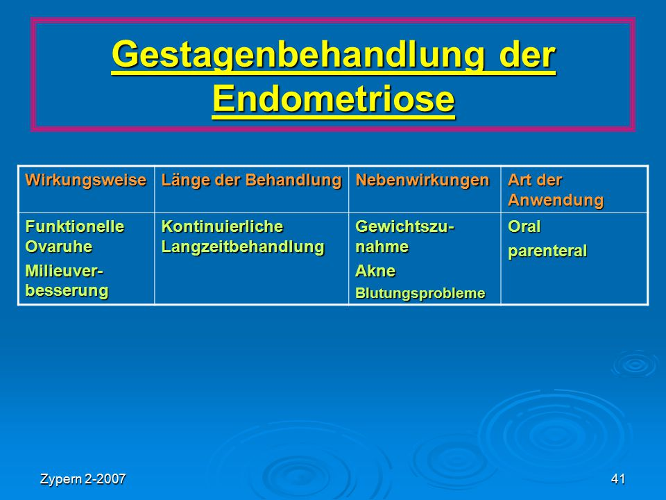 Gestagenbehandlung der Endometriose