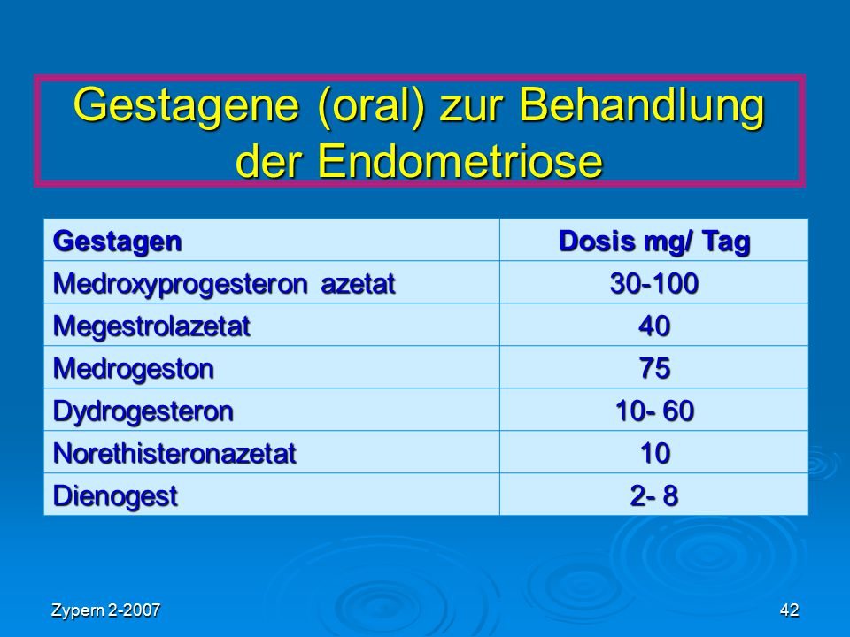 Gestagene (oral) zur Behandlung der Endometriose