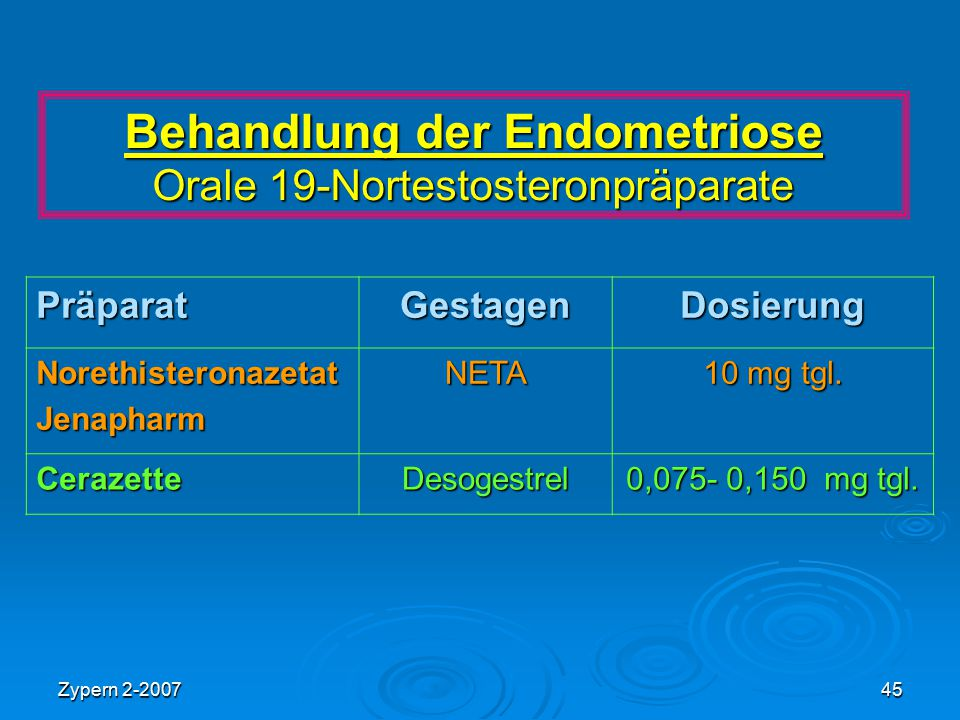 Behandlung der Endometriose Orale 19-Nortestosteronpräparate