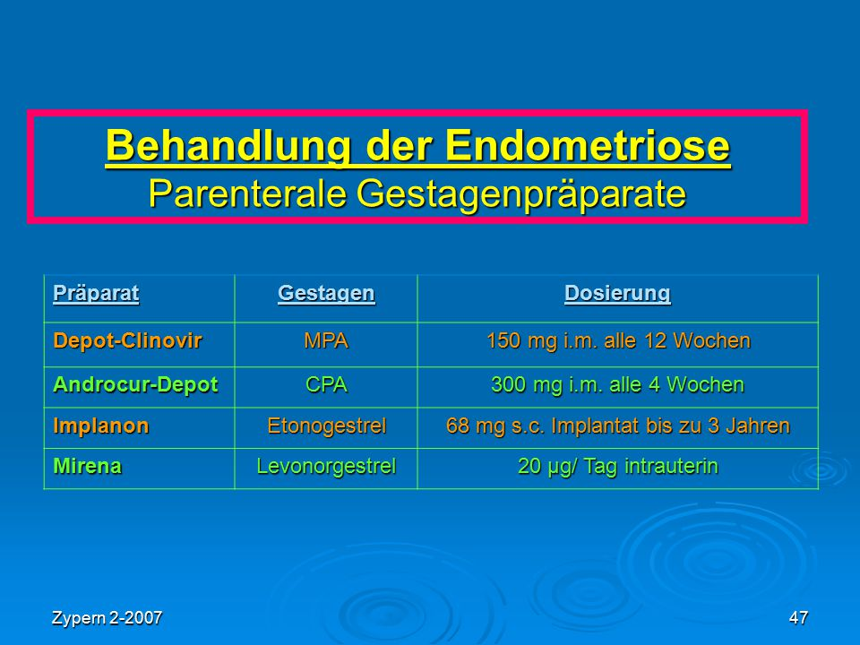 Behandlung der Endometriose Parenterale Gestagenpräparate