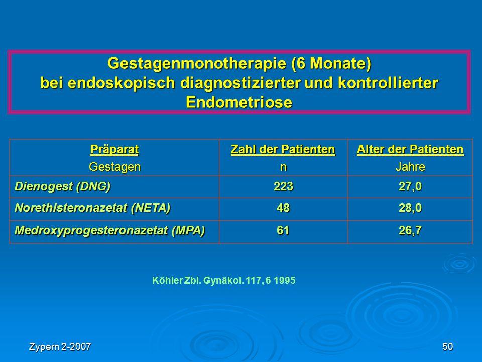 Gestagenmonotherapie (6 Monate) bei endoskopisch diagnostizierter und kontrollierter Endometriose
