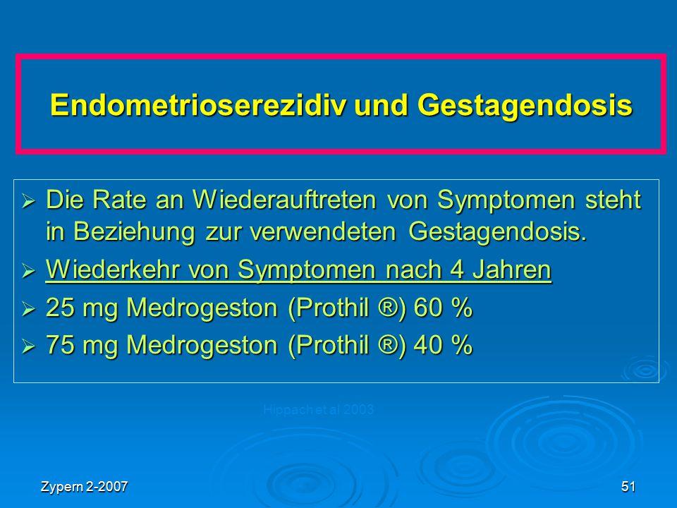 Endometrioserezidiv und Gestagendosis