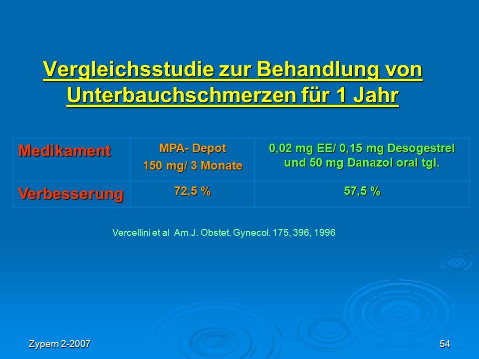 Vergleichsstudie zur Behandlung von Unterbauchschmerzen für 1 Jahr