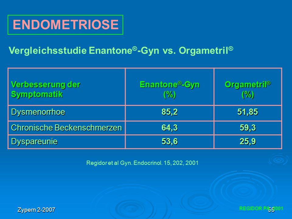 Regidor et al Gyn. Endocrinol. 15, 202, 2001