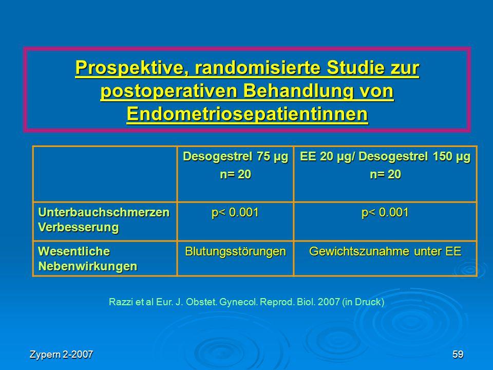 Prospektive, randomisierte Studie zur postoperativen Behandlung von Endometriosepatientinnen
