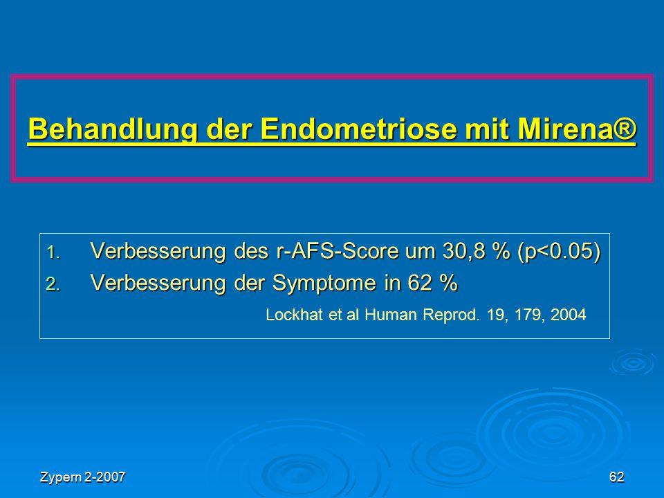 Behandlung der Endometriose mit Mirena®