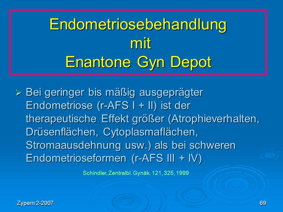 Endometriosebehandlung mit Enantone Gyn Depot